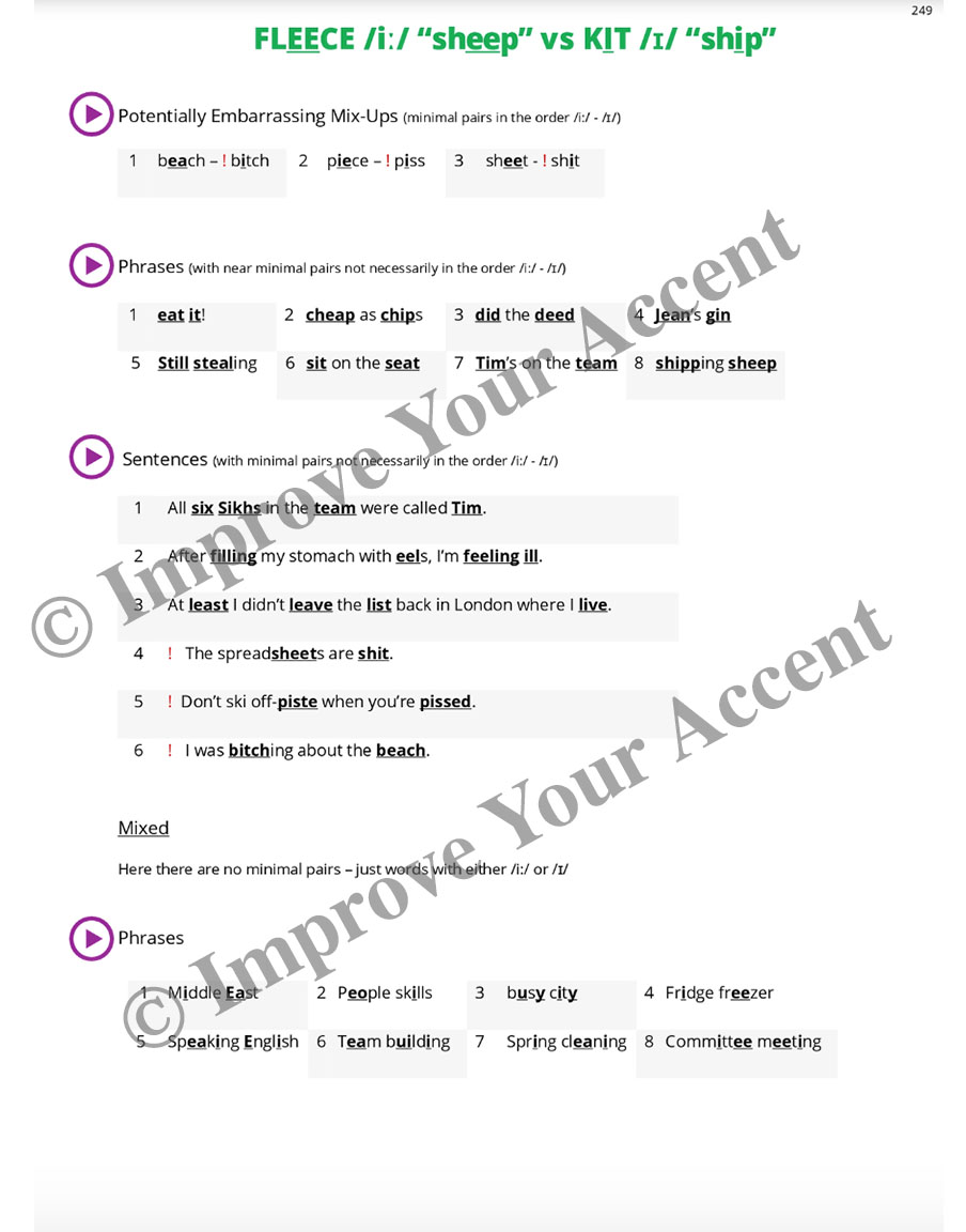Online british english pronunciation course vowel worksheet fandeluxe Images
